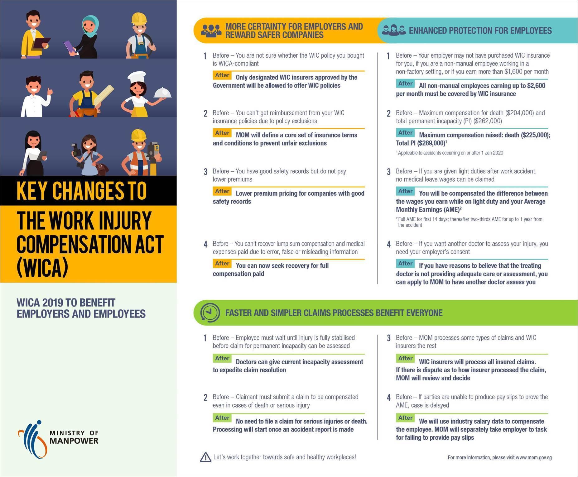 Work Injury Compensation Act.jpg